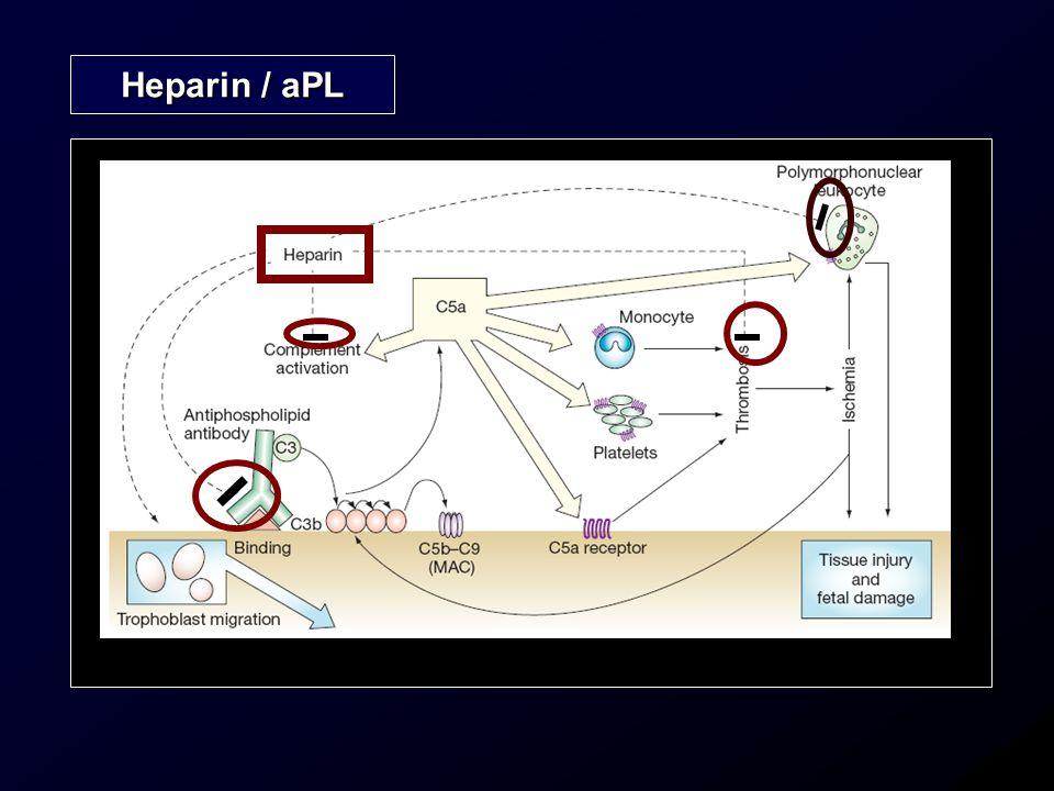 Heparin / aPL