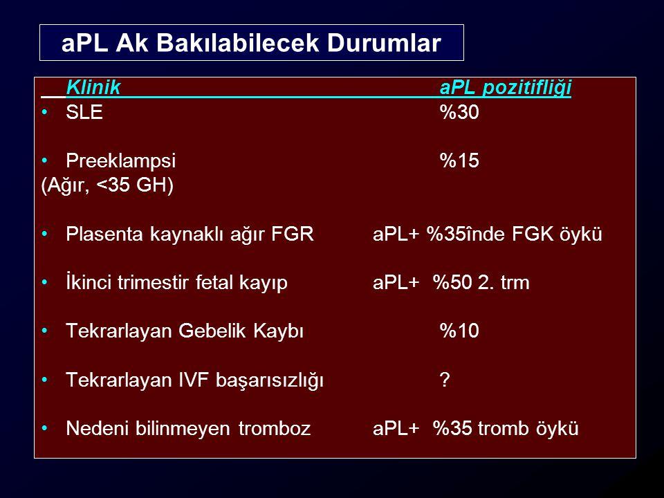 aPL Ak Bakılabilecek Durumlar KlinikaPL pozitifliği SLE%30 Preeklampsi%15 (Ağır, <35 GH) Plasenta kaynaklı ağır FGRaPL+ %35înde FGK öykü İkinci trimestir fetal kayıpaPL+ %50 2.
