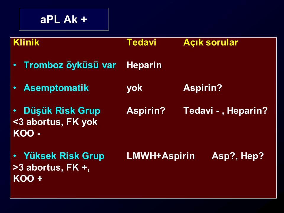 aPL Ak + KlinikTedaviAçık sorular Tromboz öyküsü varHeparin AsemptomatikyokAspirin? Düşük Risk GrupAspirin?Tedavi -, Heparin? <3 abortus, FK yok KOO -