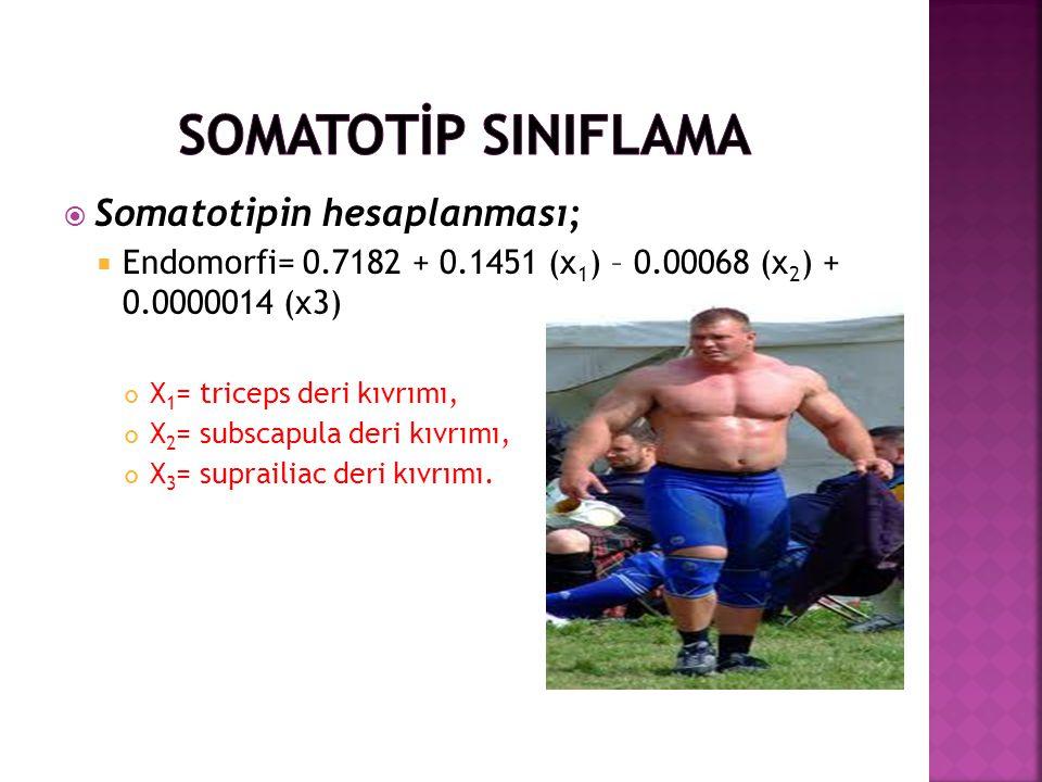  Somatotipin hesaplanması;  Endomorfi= 0.7182 + 0.1451 (x 1 ) – 0.00068 (x 2 ) + 0.0000014 (x3) X 1 = triceps deri kıvrımı, X 2 = subscapula deri kıvrımı, X 3 = suprailiac deri kıvrımı.