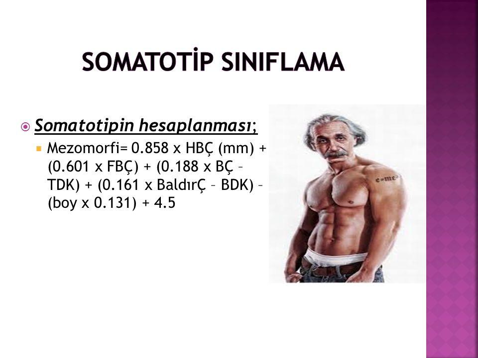  Somatotipin hesaplanması;  Mezomorfi= 0.858 x HBÇ (mm) + (0.601 x FBÇ) + (0.188 x BÇ – TDK) + (0.161 x BaldırÇ – BDK) – (boy x 0.131) + 4.5