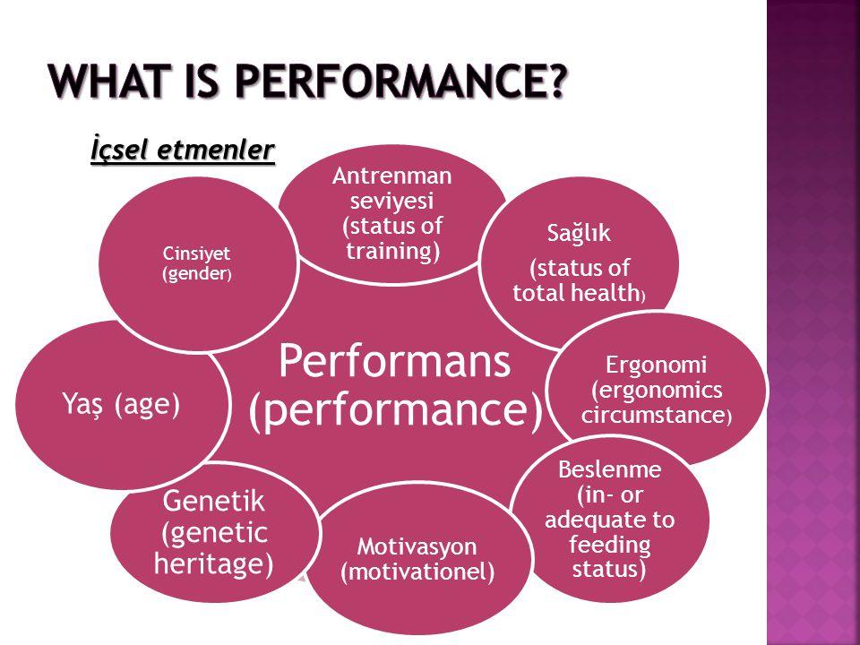 İçsel etmenler Performans (performance) Antrenman seviyesi (status of training) Sağlık (status of total health ) Ergonomi (ergonomics circumstance ) Beslenme (in- or adequate to feeding status) Motivasyon (motivationel) Genetik (genetic heritage) Yaş (age) Cinsiyet (gender )