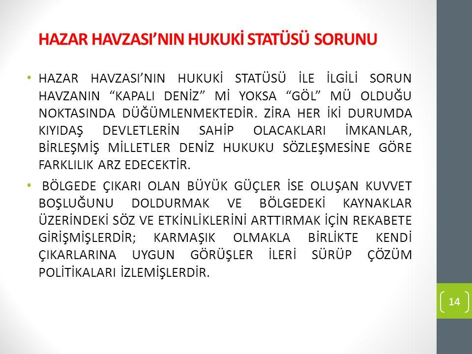 """HAZAR HAVZASI'NIN HUKUKİ STATÜSÜ SORUNU HAZAR HAVZASI'NIN HUKUKİ STATÜSÜ İLE İLGİLİ SORUN HAVZANIN """"KAPALI DENİZ"""" Mİ YOKSA """"GÖL"""" MÜ OLDUĞU NOKTASINDA"""
