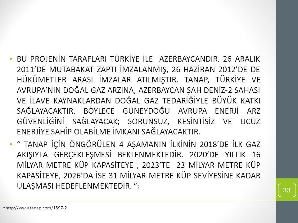 BU PROJENİN TARAFLARI TÜRKİYE İLE AZERBAYCANDIR.