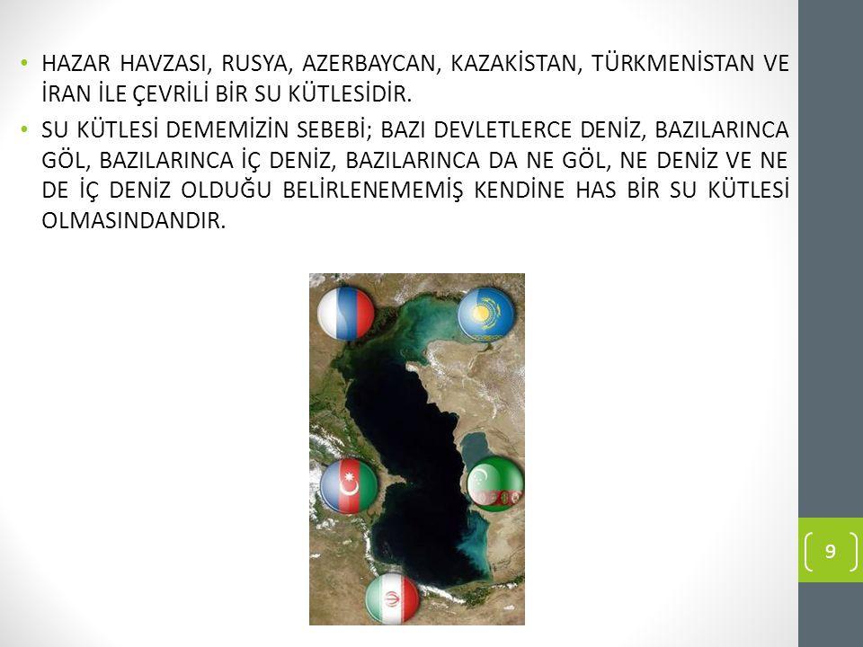HAZAR HAVZASI, RUSYA, AZERBAYCAN, KAZAKİSTAN, TÜRKMENİSTAN VE İRAN İLE ÇEVRİLİ BİR SU KÜTLESİDİR. SU KÜTLESİ DEMEMİZİN SEBEBİ; BAZI DEVLETLERCE DENİZ,
