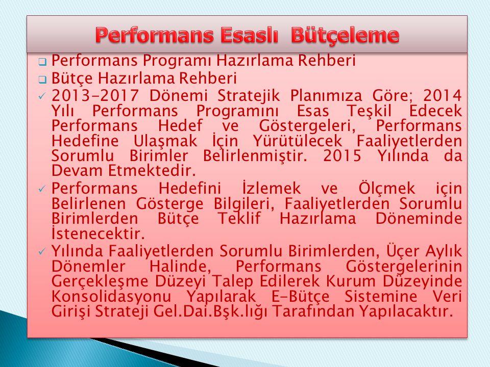  Performans Programı Hazırlama Rehberi  Bütçe Hazırlama Rehberi 2013-2017 Dönemi Stratejik Planımıza Göre; 2014 Yılı Performans Programını Esas Teşkil Edecek Performans Hedef ve Göstergeleri, Performans Hedefine Ulaşmak İçin Yürütülecek Faaliyetlerden Sorumlu Birimler Belirlenmiştir.