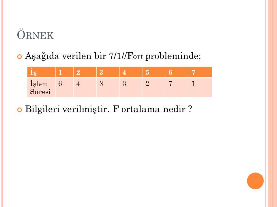 Ö RNEK Aşağıda verilen bir 7/1//F ort probleminde; Bilgileri verilmiştir. F ortalama nedir ? İş1234567 İşlem Süresi 6483271