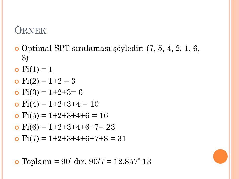 Ö RNEK Optimal SPT sıralaması şöyledir: (7, 5, 4, 2, 1, 6, 3) Fi(1) = 1 Fi(2) = 1+2 = 3 Fi(3) = 1+2+3= 6 Fi(4) = 1+2+3+4 = 10 Fi(5) = 1+2+3+4+6 = 16 F