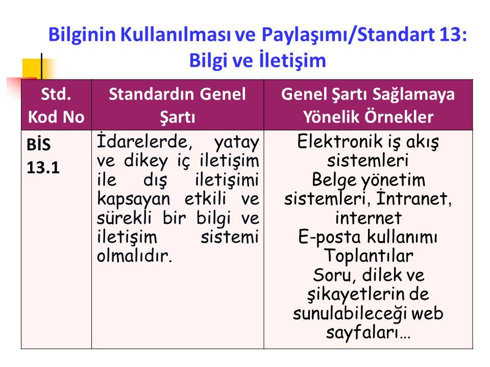 Bilginin Kullanılması ve Paylaşımı/Standart 13: Bilgi ve İletişim Std. Kod No Standardın Genel Şartı Genel Şartı Sağlamaya Yönelik Örnekler BİS 13.1 İ
