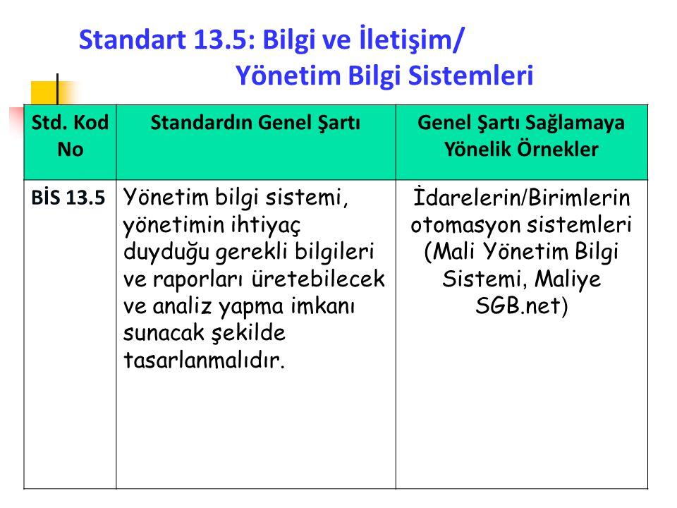Standart 13.5: Bilgi ve İletişim/ Yönetim Bilgi Sistemleri Std. Kod No Standardın Genel ŞartıGenel Şartı Sağlamaya Yönelik Örnekler BİS 13.5 Yönetim b
