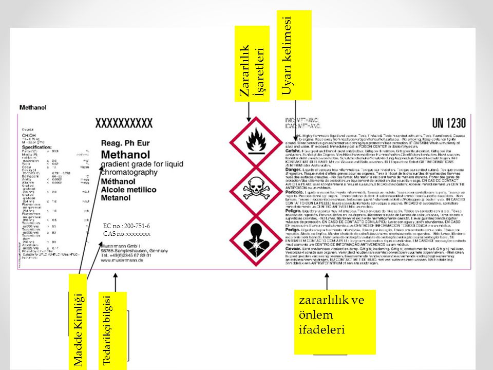 zararlılık ve önlem ifadeleri Uyarı kelimesi Zararlılık İşaretleri Tedarikçi bilgisi EC no.: 200-751-6 CAS no:xxxxxxxx Madde Kimliği