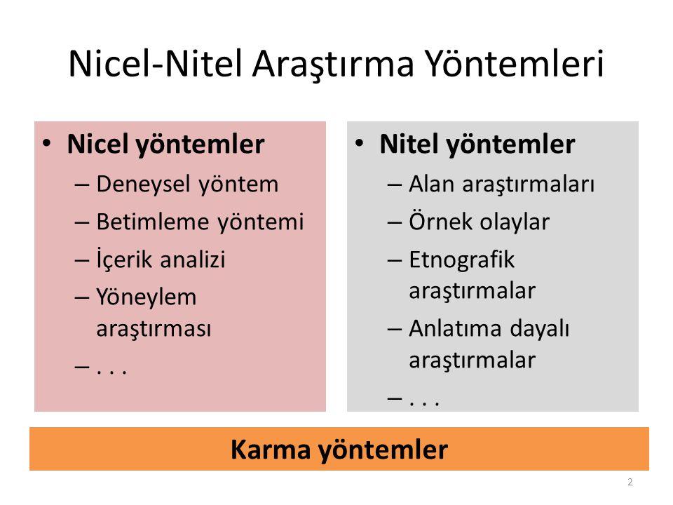 Nicel-Nitel Araştırma Yöntemleri Nitel yöntemler – Alan araştırmaları – Örnek olaylar – Etnografik araştırmalar – Anlatıma dayalı araştırmalar –... Ni