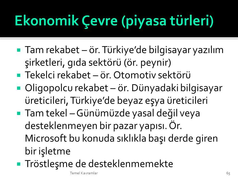  Tam rekabet – ör. Türkiye'de bilgisayar yazılım şirketleri, gıda sektörü (ör. peynir)  Tekelci rekabet – ör. Otomotiv sektörü  Oligopolcu rekabet