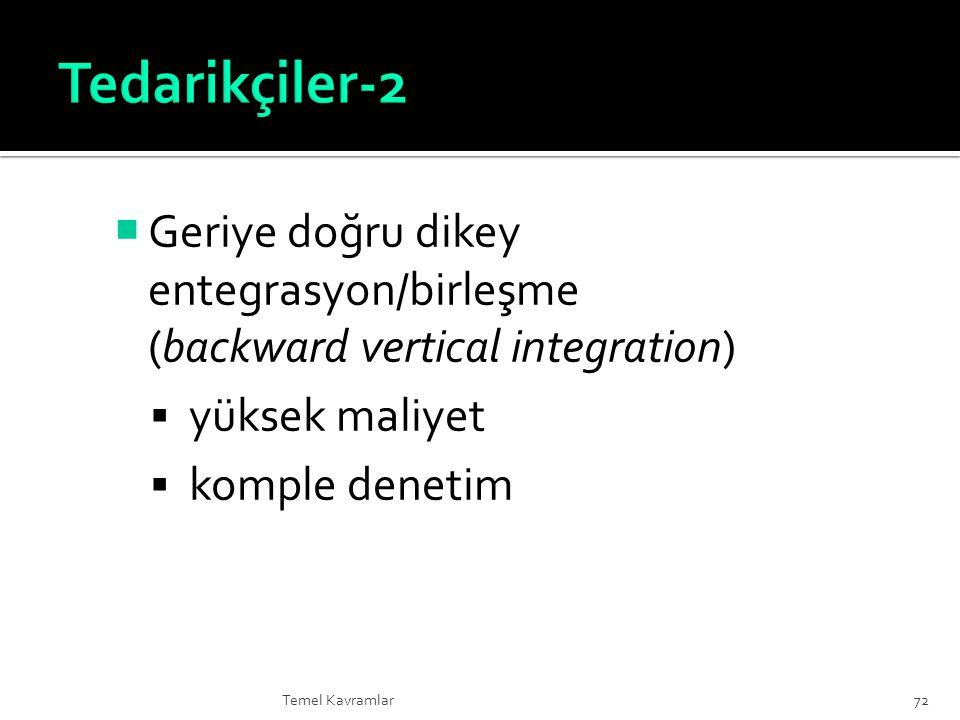 Temel Kavramlar  Geriye doğru dikey entegrasyon/birleşme (backward vertical integration)  yüksek maliyet  komple denetim 72