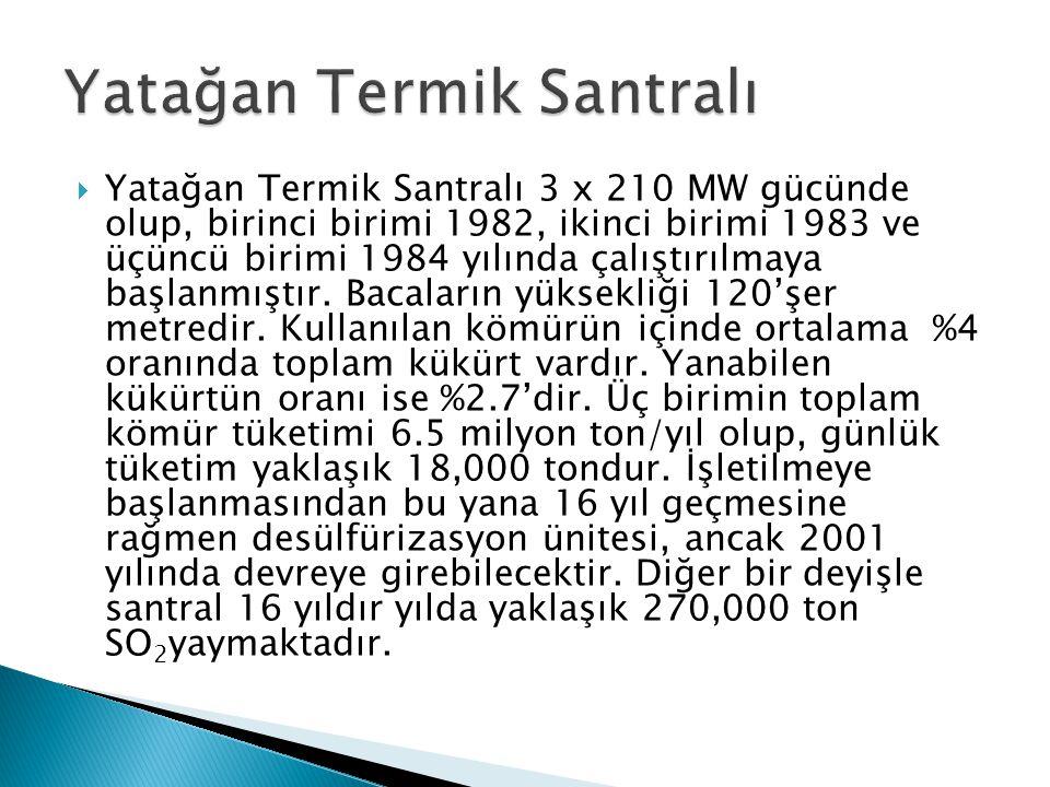  Yatağan Termik Santralı 3 x 210 MW gücünde olup, birinci birimi 1982, ikinci birimi 1983 ve üçüncü birimi 1984 yılında çalıştırılmaya başlanmıştır.