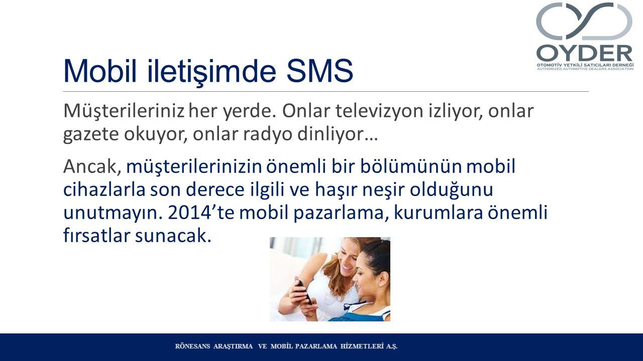 Mobil iletişimde SMS Müşterileriniz her yerde.