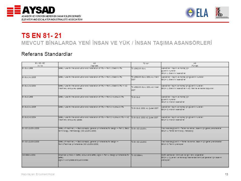 Hazırlayan: Ercüment Hızal 13 Referans Standardlar TS EN 81- 21 MEVCUT BİNALARDA YENİ İNSAN VE YÜK / İNSAN TAŞIMA ASANSÖRLERİ