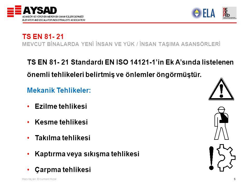Hazırlayan: Ercüment Hızal 5 TS EN 81- 21 MEVCUT BİNALARDA YENİ İNSAN VE YÜK / İNSAN TAŞIMA ASANSÖRLERİ TS EN 81- 21 Standardı EN ISO 14121-1'in Ek A'