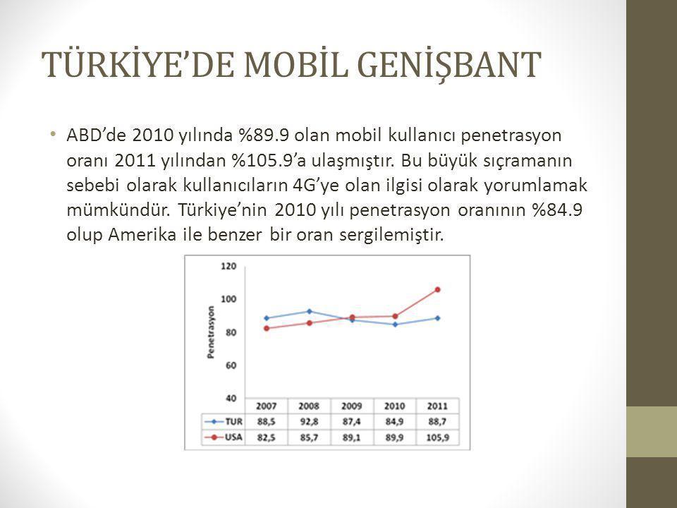 TÜRKİYE'DE MOBİL GENİŞBANT ABD'de 2010 yılında %89.9 olan mobil kullanıcı penetrasyon oranı 2011 yılından %105.9'a ulaşmıştır. Bu büyük sıçramanın seb