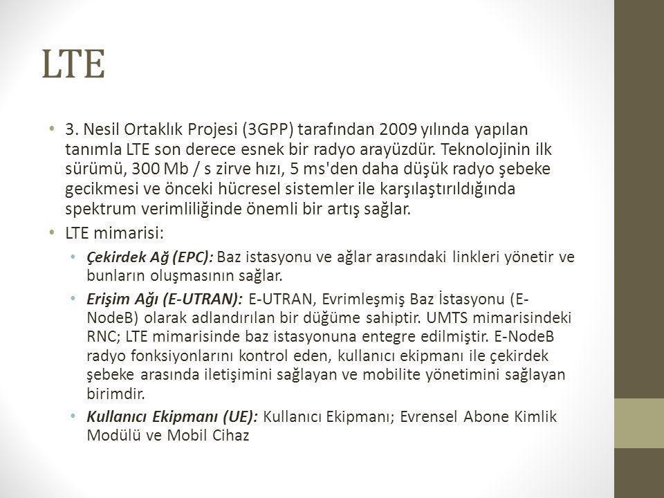 LTE 3. Nesil Ortaklık Projesi (3GPP) tarafından 2009 yılında yapılan tanımla LTE son derece esnek bir radyo arayüzdür. Teknolojinin ilk sürümü, 300 Mb