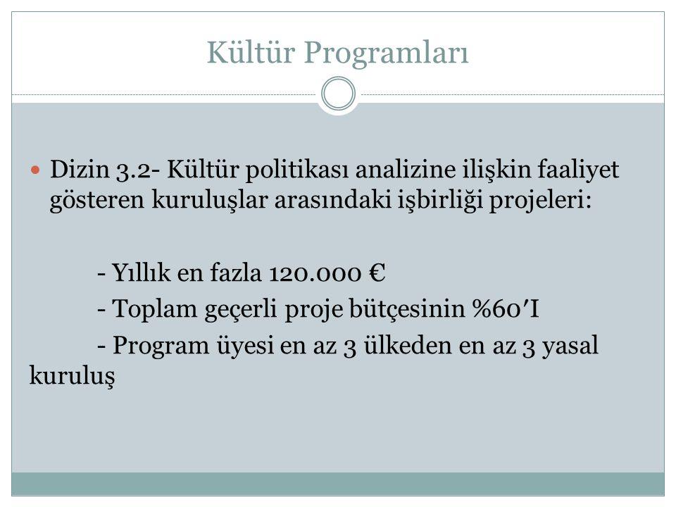 Kültür Programları Dizin 3.2- Kültür politikası analizine ilişkin faaliyet gösteren kuruluşlar arasındaki işbirliği projeleri: - Yıllık en fazla 120.000 € - Toplam geçerli proje bütçesinin %60′I - Program üyesi en az 3 ülkeden en az 3 yasal kuruluş
