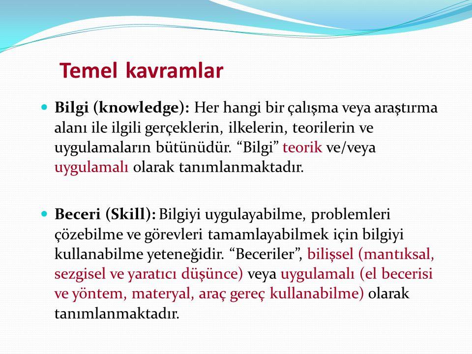 Temel kavramlar Bilgi (knowledge): Her hangi bir çalışma veya araştırma alanı ile ilgili gerçeklerin, ilkelerin, teorilerin ve uygulamaların bütünüdür