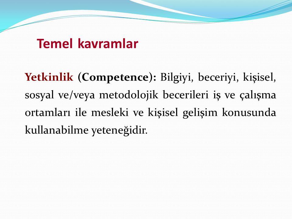 Temel kavramlar Yetkinlik (Competence): Bilgiyi, beceriyi, kişisel, sosyal ve/veya metodolojik becerileri iş ve çalışma ortamları ile mesleki ve kişis