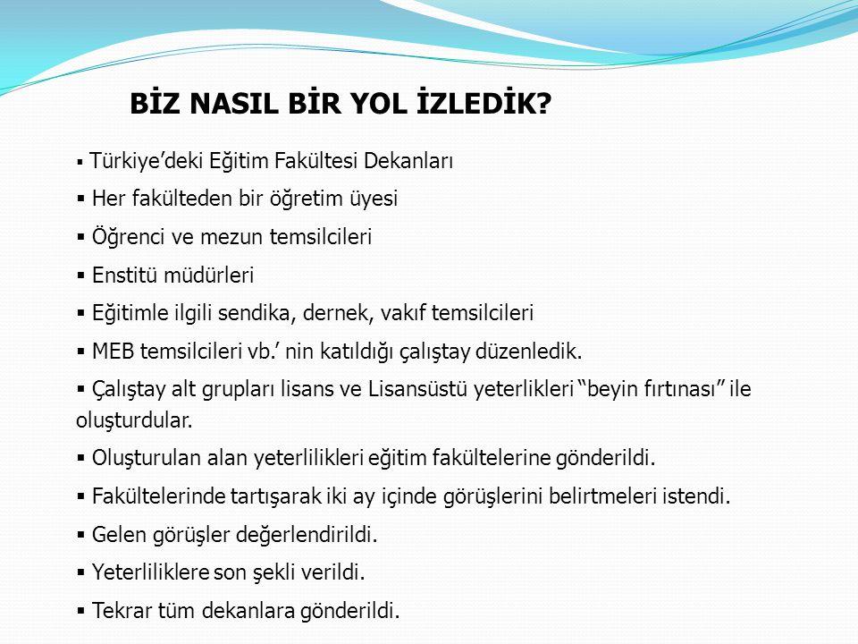 BİZ NASIL BİR YOL İZLEDİK?  Türkiye'deki Eğitim Fakültesi Dekanları  Her fakülteden bir öğretim üyesi  Öğrenci ve mezun temsilcileri  Enstitü müdü
