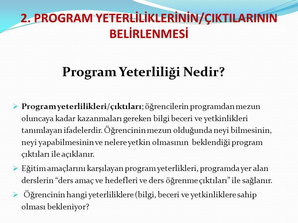 2. PROGRAM YETERLİLİKLERİNİN/ÇIKTILARININ BELİRLENMESİ Program Yeterliliği Nedir?  Program yeterlilikleri/çıktıları; öğrencilerin programdan mezun ol