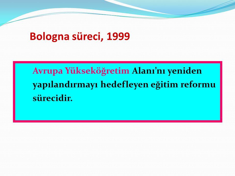 Bologna süreci, 1999 Avrupa Yükseköğretim Alanı'nı yeniden yapılandırmayı hedefleyen eğitim reformu sürecidir.