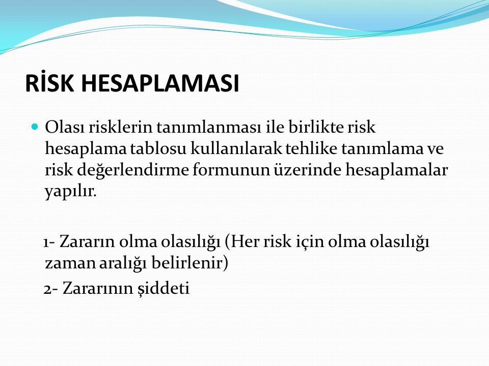 RİSK HESAPLAMASI Olası risklerin tanımlanması ile birlikte risk hesaplama tablosu kullanılarak tehlike tanımlama ve risk değerlendirme formunun üzerin