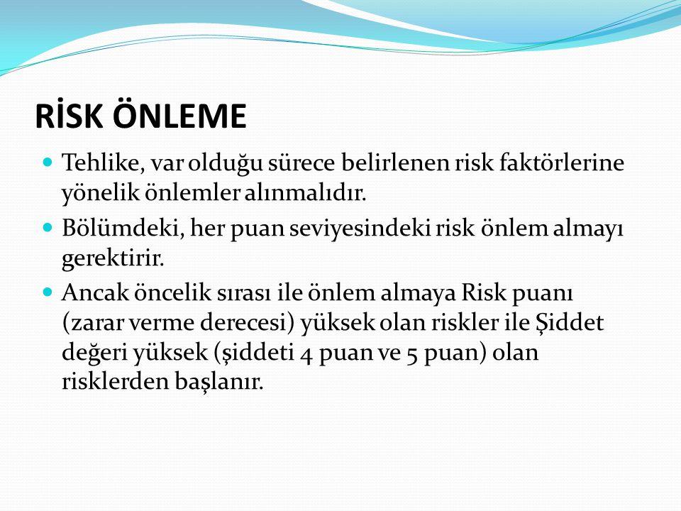 RİSK ÖNLEME Tehlike, var olduğu sürece belirlenen risk faktörlerine yönelik önlemler alınmalıdır. Bölümdeki, her puan seviyesindeki risk önlem almayı