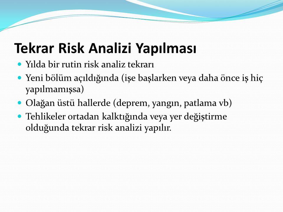 Tekrar Risk Analizi Yapılması Yılda bir rutin risk analiz tekrarı Yeni bölüm açıldığında (işe başlarken veya daha önce iş hiç yapılmamışsa) Olağan üst