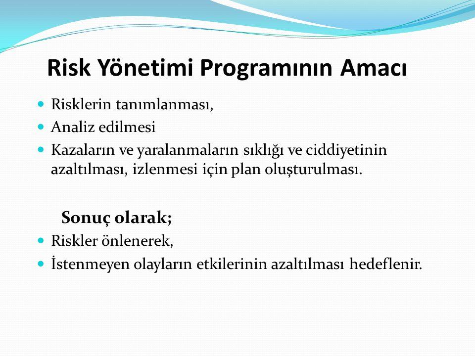 Risk Yönetimi Programının Amacı Risklerin tanımlanması, Analiz edilmesi Kazaların ve yaralanmaların sıklığı ve ciddiyetinin azaltılması, izlenmesi içi