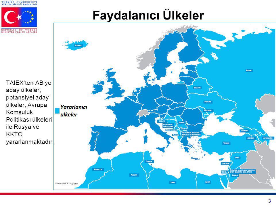 3 Faydalanıcı Ülkeler TAIEX'ten AB'ye aday ülkeler, potansiyel aday ülkeler, Avrupa Komşuluk Politikası ülkeleri ile Rusya ve KKTC yararlanmaktadır.