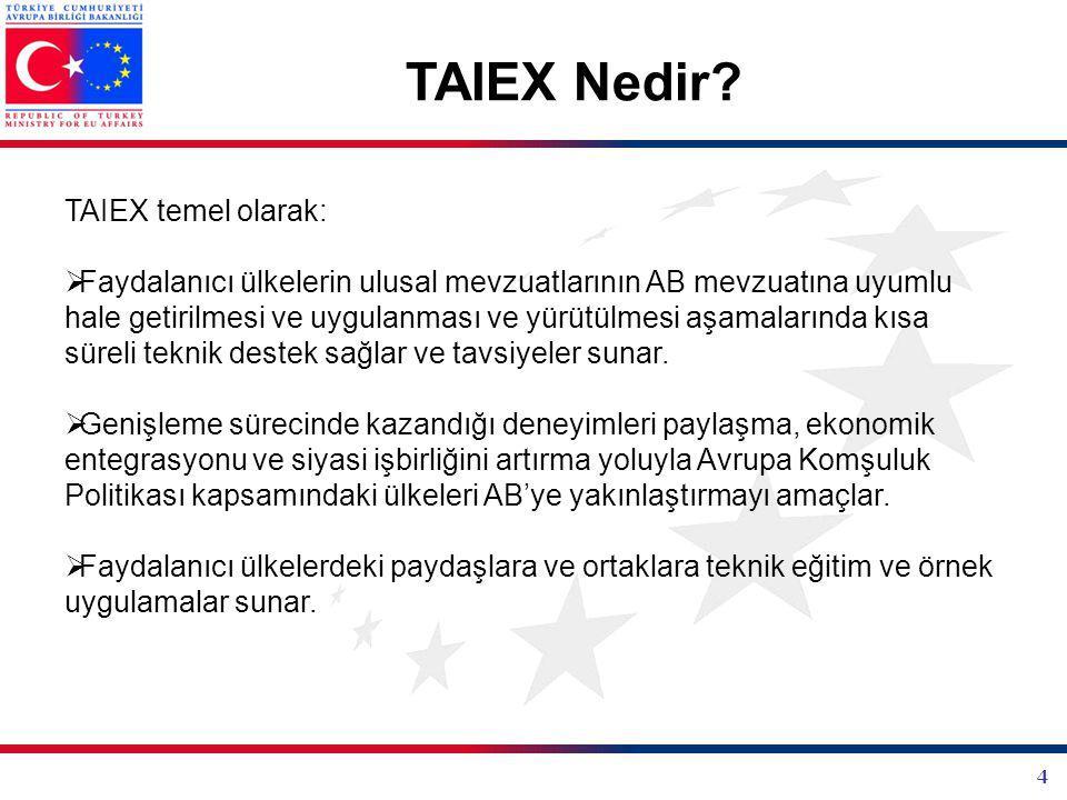 5 TAIEX Nedir.TAIEX Bütçesi:  TAIEX Mekanizmasının yıllık bütçesi 20-25 milyon € civarındadır.