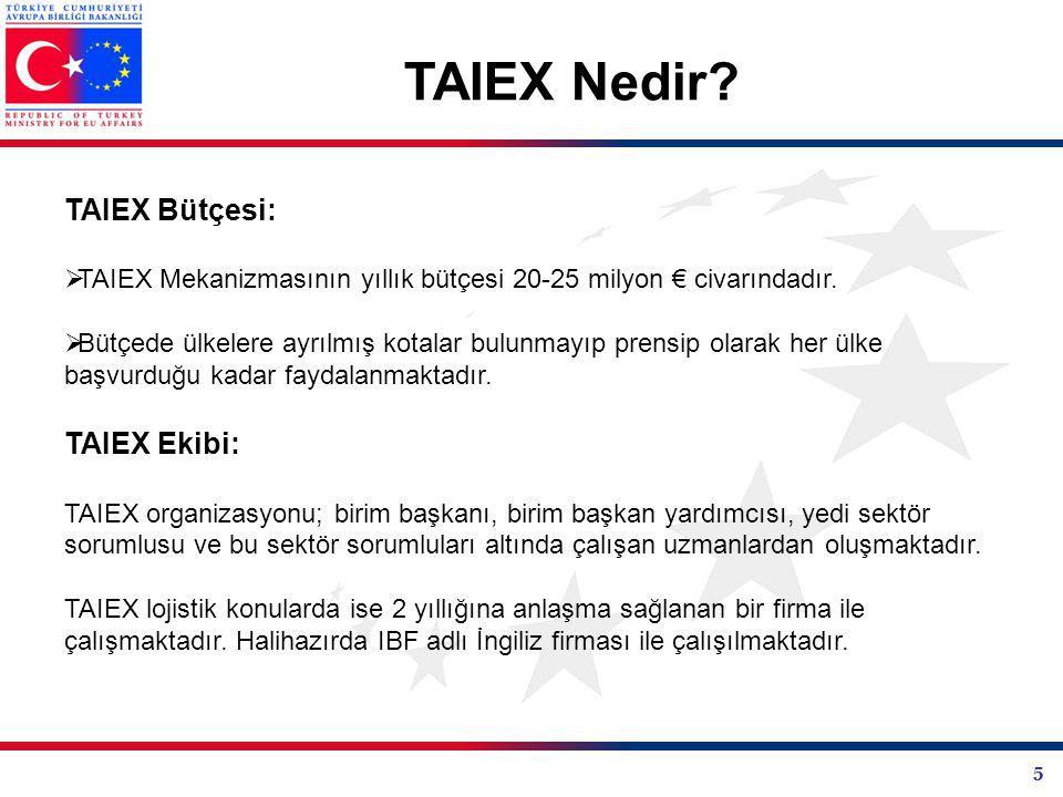 16 TAIEX Veritabanı