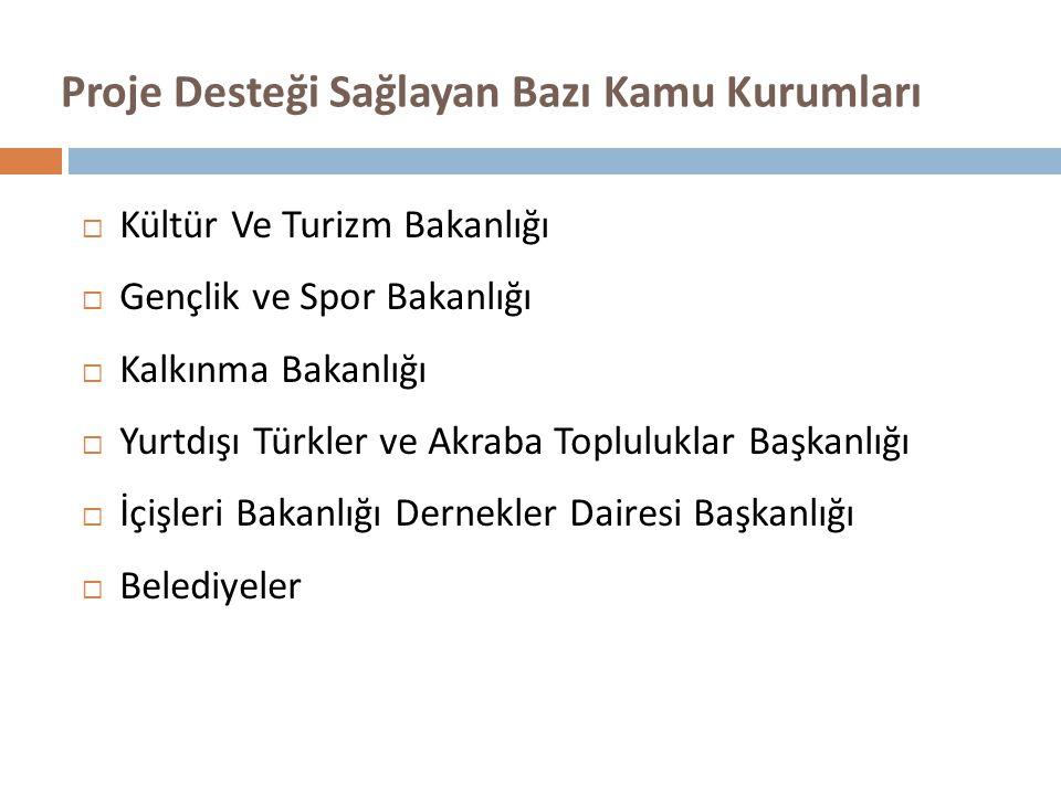 Proje Desteği Sağlayan Bazı Kamu Kurumları  Kültür Ve Turizm Bakanlığı  Gençlik ve Spor Bakanlığı  Kalkınma Bakanlığı  Yurtdışı Türkler ve Akraba