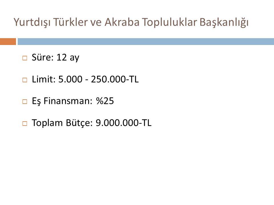 Yurtdışı Türkler ve Akraba Topluluklar Başkanlığı  Süre: 12 ay  Limit: 5.000 - 250.000-TL  Eş Finansman: %25  Toplam Bütçe: 9.000.000-TL