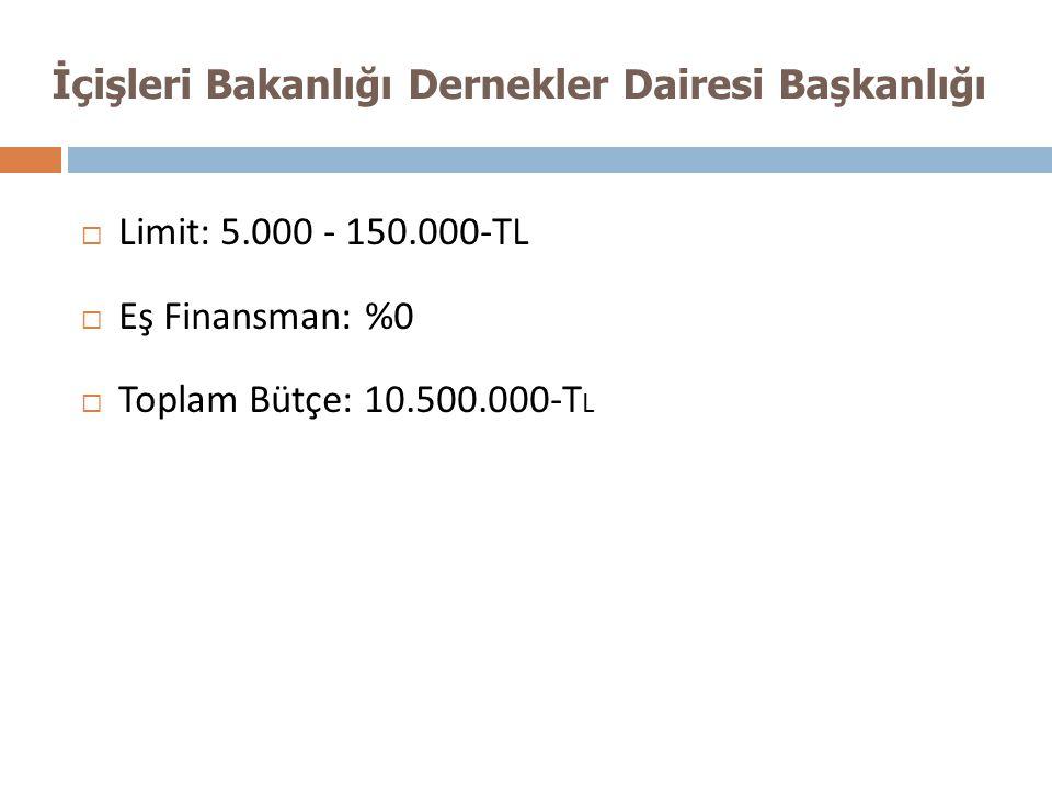 İçişleri Bakanlığı Dernekler Dairesi Başkanlığı  Limit: 5.000 - 150.000-TL  Eş Finansman: %0  Toplam Bütçe: 10.500.000-T L