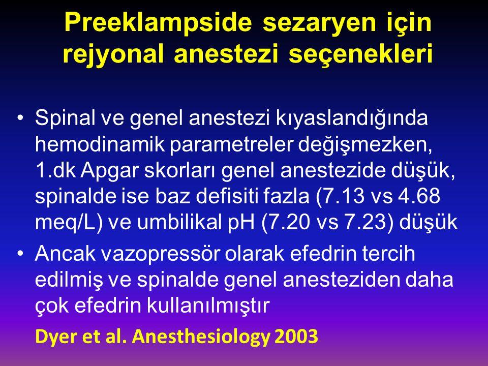 Preeklampside sezaryen için rejyonal anestezi seçenekleri Spinal ve genel anestezi kıyaslandığında hemodinamik parametreler değişmezken, 1.dk Apgar skorları genel anestezide düşük, spinalde ise baz defisiti fazla (7.13 vs 4.68 meq/L) ve umbilikal pH (7.20 vs 7.23) düşük Ancak vazopressör olarak efedrin tercih edilmiş ve spinalde genel anesteziden daha çok efedrin kullanılmıştır Dyer et al.