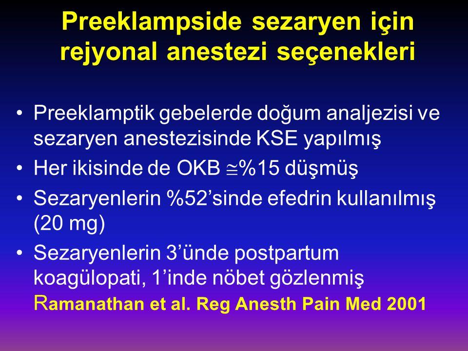 Preeklampside sezaryen için rejyonal anestezi seçenekleri Preeklamptik gebelerde doğum analjezisi ve sezaryen anestezisinde KSE yapılmış Her ikisinde de OKB  %15 düşmüş Sezaryenlerin %52'sinde efedrin kullanılmış (20 mg) Sezaryenlerin 3'ünde postpartum koagülopati, 1'inde nöbet gözlenmiş R amanathan et al.