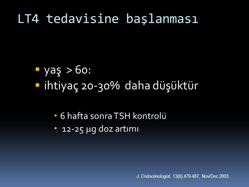 LT4 tedavisine başlanması  yaş > 60:  ihtiyaç 20-30% daha düşüktür  6 hafta sonra TSH kontrolü  12-25  g doz artımı J. Endocrinologist. 13(6):479