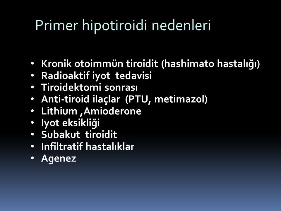 Kronik otoimmün tiroidit (hashimato hastalığı) Radioaktif iyot tedavisi Tiroidektomi sonrası Anti-tiroid ilaçlar (PTU, metimazol) Lithium,Amioderone I