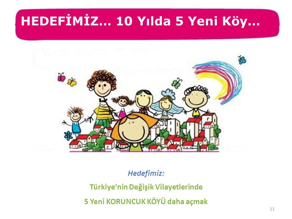 Hedefimiz: Türkiye'nin Değişik Vilayetlerinde 5 Yeni KORUNCUK KÖYÜ daha açmak HEDEFİMİZ… 10 Yılda 5 Yeni Köy… 11