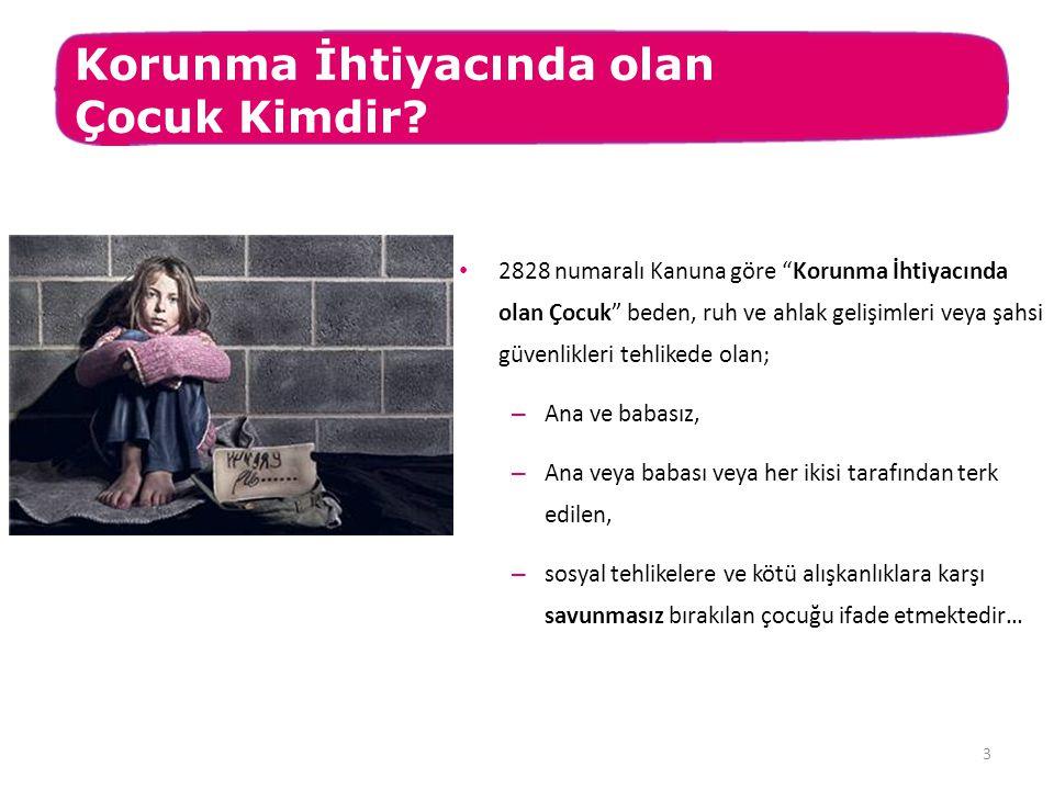 KORUNCUK Vakfı: Türkiye'nin Ortak Gururu 1979'dan beri yaşama Dezavantajlı başlamış çocuklarımızdan, Kazanılmış Bireyler yetiştiriyoruz Türkiye Korunmaya Muhtaç Çocuklar Vakfı, başarısı kanıtlanmış Çocukköyü modelini örnek alarak 1992 yılında İstanbul'da 40 dönüm arazi üzerinde, Bolluca Çocukköyü'nü açmıştır Amacımız Koruncukların ihtiyacı olabilecek en hiçbir detayı atlamaksızın onları hayatta ayakları basan sağlıklı bireyler olarak yetiştirmek ve desteklemektir 2005 yılında, KORUNCUK Vakfı'na yaptığı başarılı çalışmalarından dolayı Birleşmiş Milletler Ekonomik ve Sosyal Konseyince ECOSOC Özel Danışmanlık Statüsü verilmiştir.