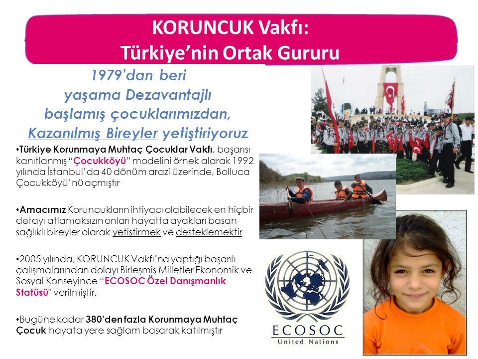 KORUNCUK Vakfı: Türkiye'nin Ortak Gururu 1979'dan beri yaşama Dezavantajlı başlamış çocuklarımızdan, Kazanılmış Bireyler yetiştiriyoruz Türkiye Korunm