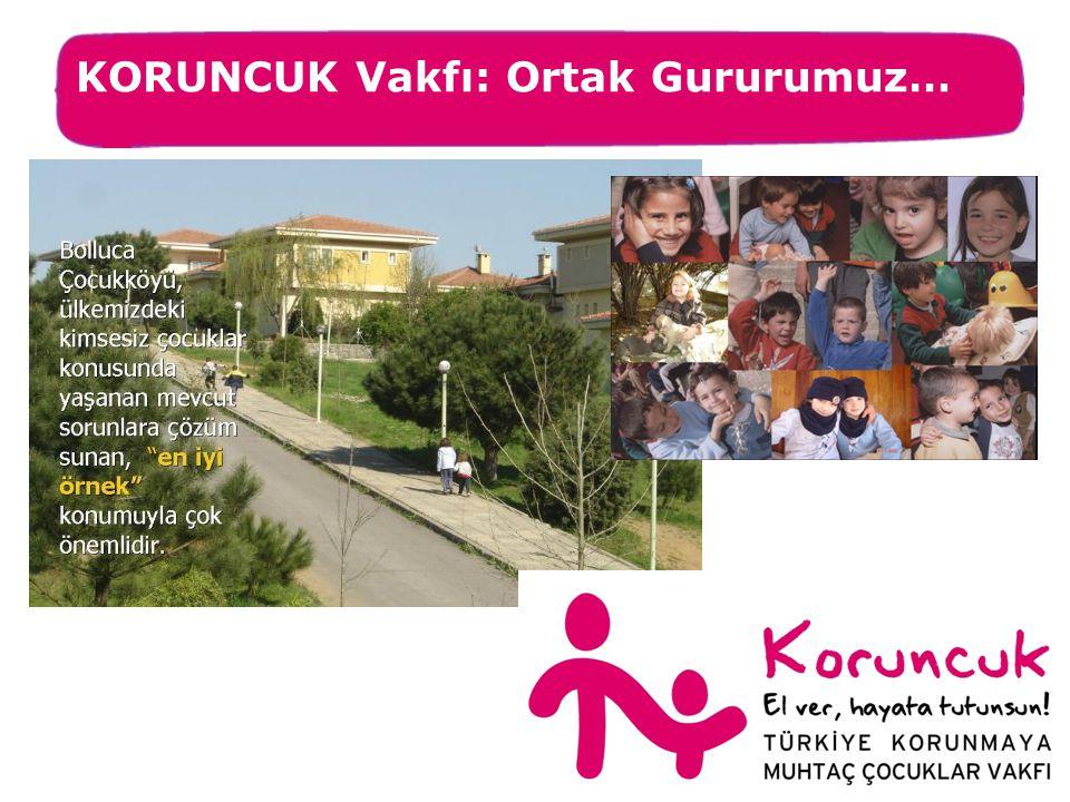 KORUNCUK Vakfı: 2013 Gurur Tablosu Recep Seviye Belirleme Sınavları tam puan başarısı, 9700 öğrencinin katıldığı sınavda 500 puanla İstanbul birincisi olmuştur.
