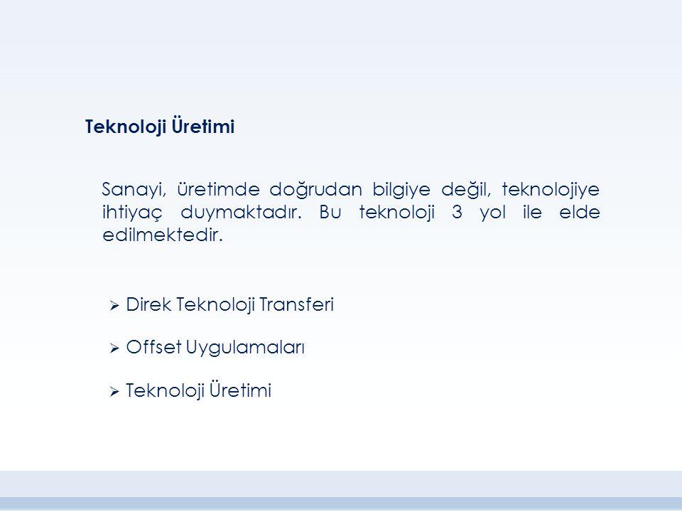 TEŞEKKÜRLER Prof. Dr. İbrahim KILIÇASLAN Teknoloji Fakültesi Enerji Sistemleri Mühendisliği