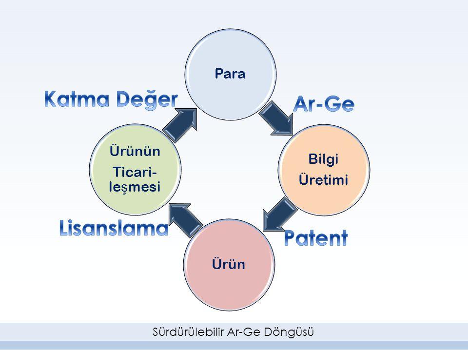 Üniversite – Sanayi İşbirliği kapasitesine göre üniversiteler 3 gruba ayrılabilir;  Eğitim Üniversiteleri  Mucit Üniversiteler  İnovatif Üniversiteler